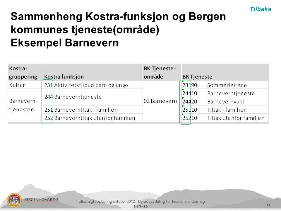 Tilbake Sammenheng Kostra-funksjon og Bergen kommunes tjeneste(område) Eksempel Barnevern.