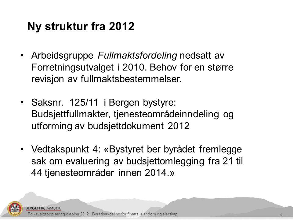Ny struktur fra 2012 Arbeidsgruppe Fullmaktsfordeling nedsatt av Forretningsutvalget i 2010. Behov for en større revisjon av fullmaktsbestemmelser.