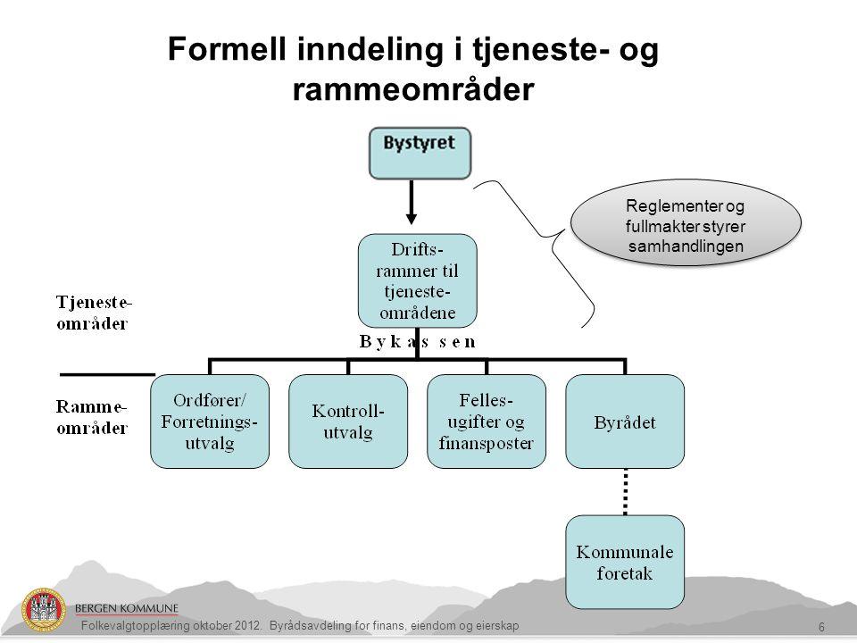 Formell inndeling i tjeneste- og rammeområder