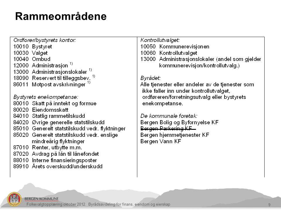 Rammeområdene Folkevalgtopplæring oktober 2012. Byrådsavdeling for finans, eiendom og eierskap