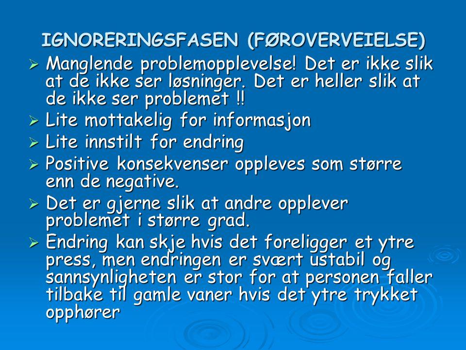 IGNORERINGSFASEN (FØROVERVEIELSE)