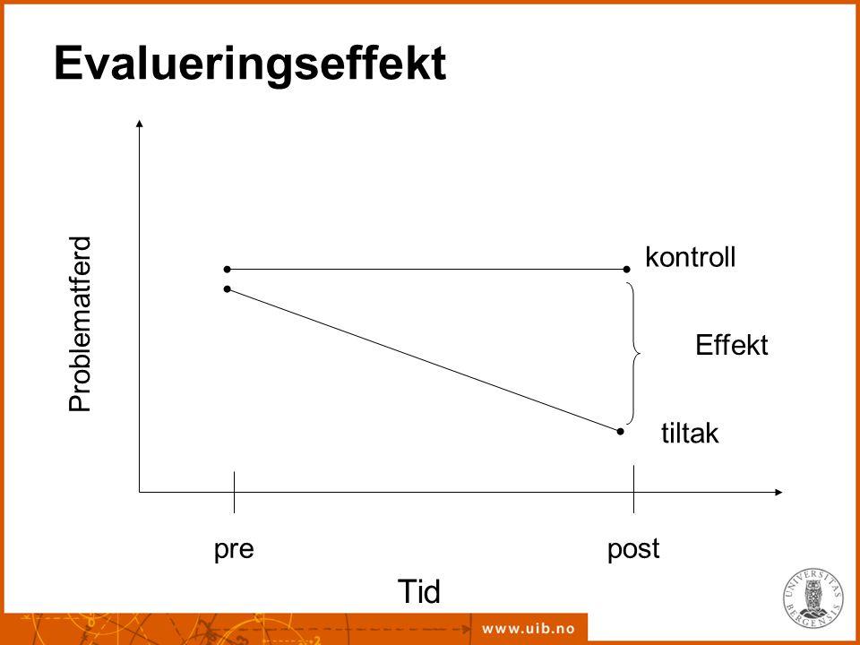 Evalueringseffekt kontroll Problematferd Effekt tiltak pre post Tid