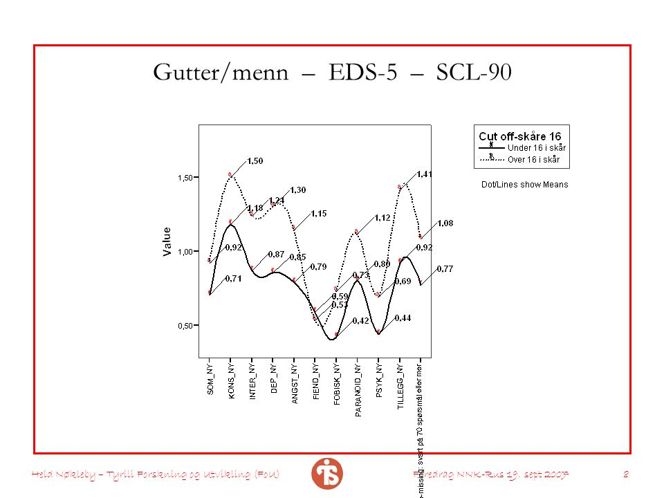 Gutter/menn – EDS-5 – SCL-90
