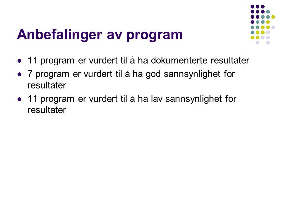 Anbefalinger av program