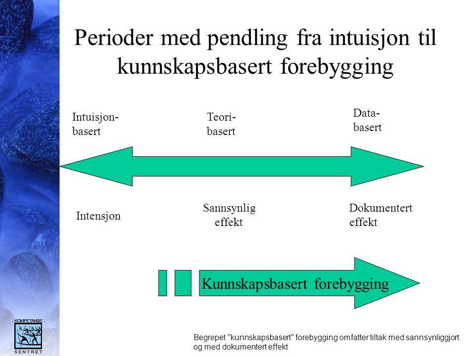 Perioder med pendling fra intuisjon til kunnskapsbasert forebygging