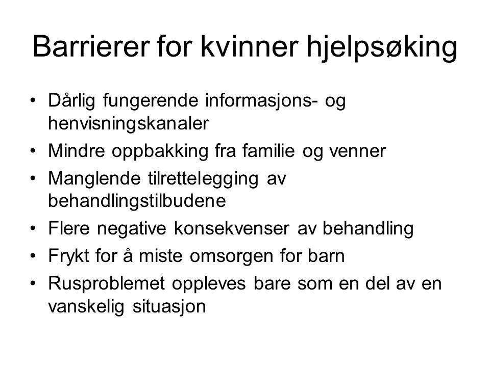 Barrierer for kvinner hjelpsøking
