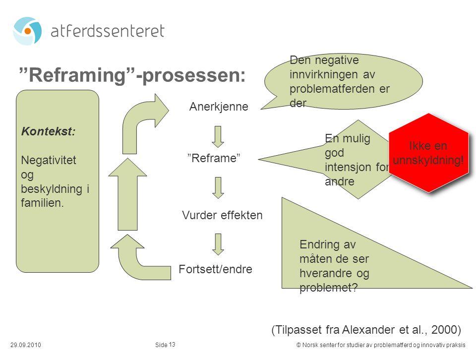 Reframing -prosessen: