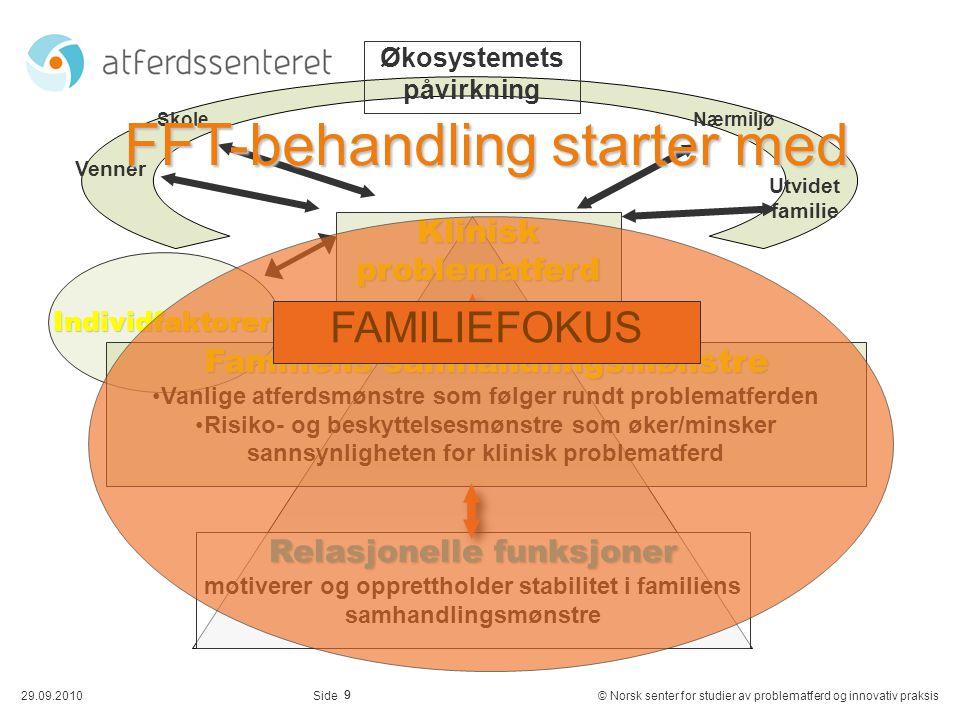 FFT-behandling starter med