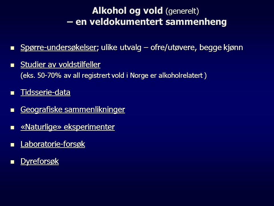 Alkohol og vold (generelt) – en veldokumentert sammenheng