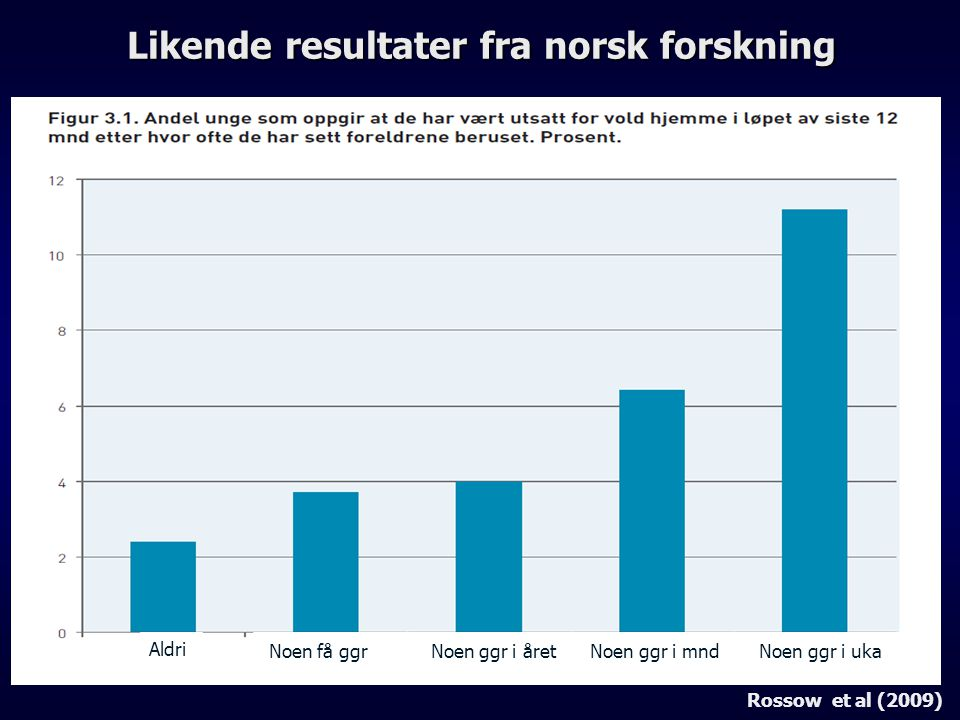 Likende resultater fra norsk forskning