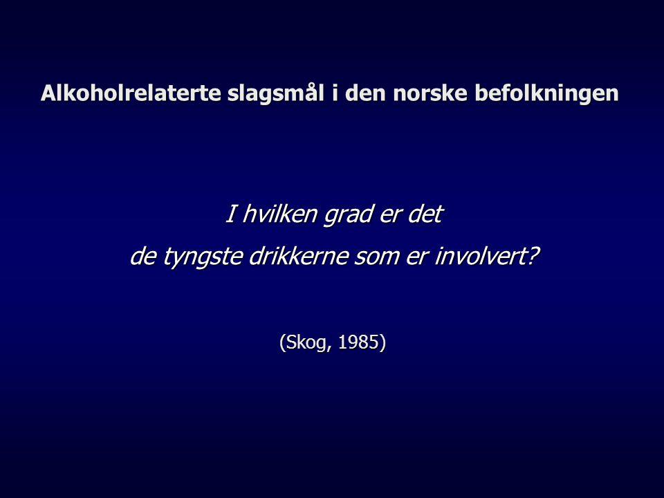 Alkoholrelaterte slagsmål i den norske befolkningen