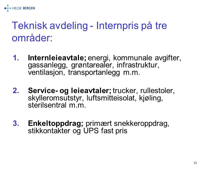 Teknisk avdeling - Internpris på tre områder: