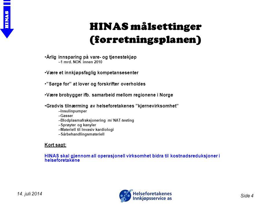 HINAS målsettinger (forretningsplanen)