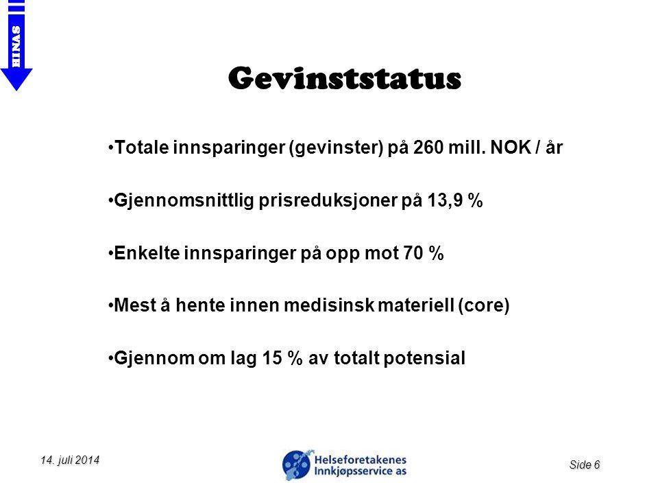 Gevinststatus Totale innsparinger (gevinster) på 260 mill. NOK / år