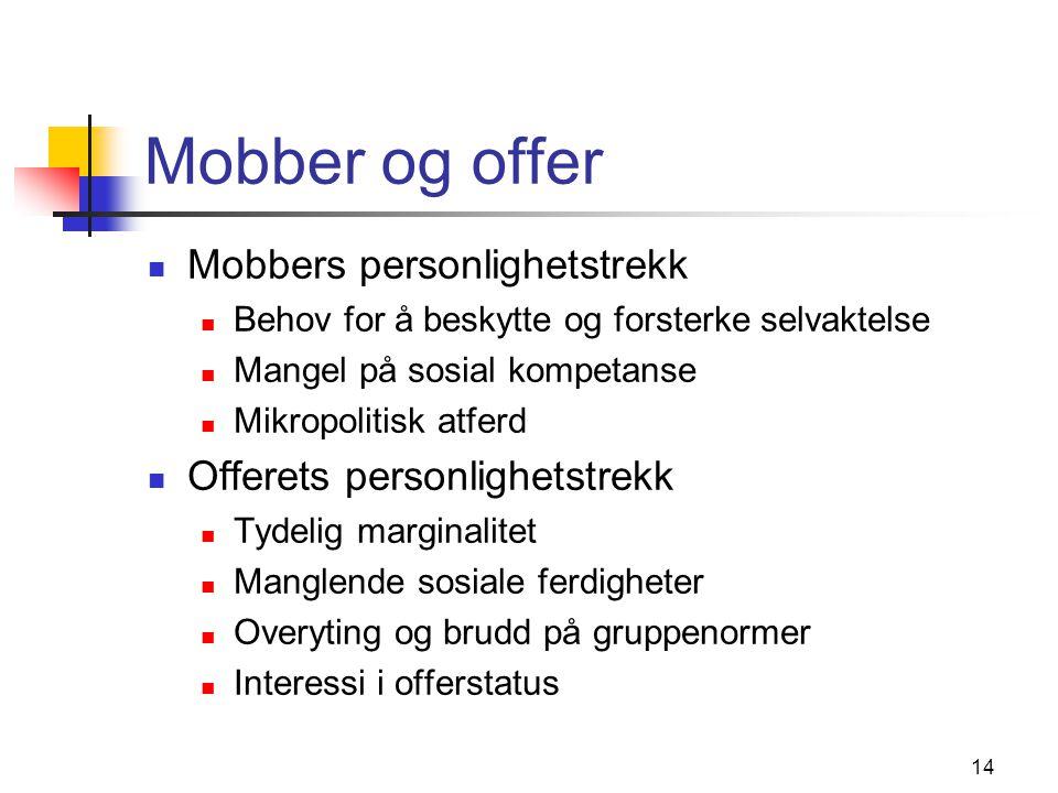 Mobber og offer Mobbers personlighetstrekk Offerets personlighetstrekk