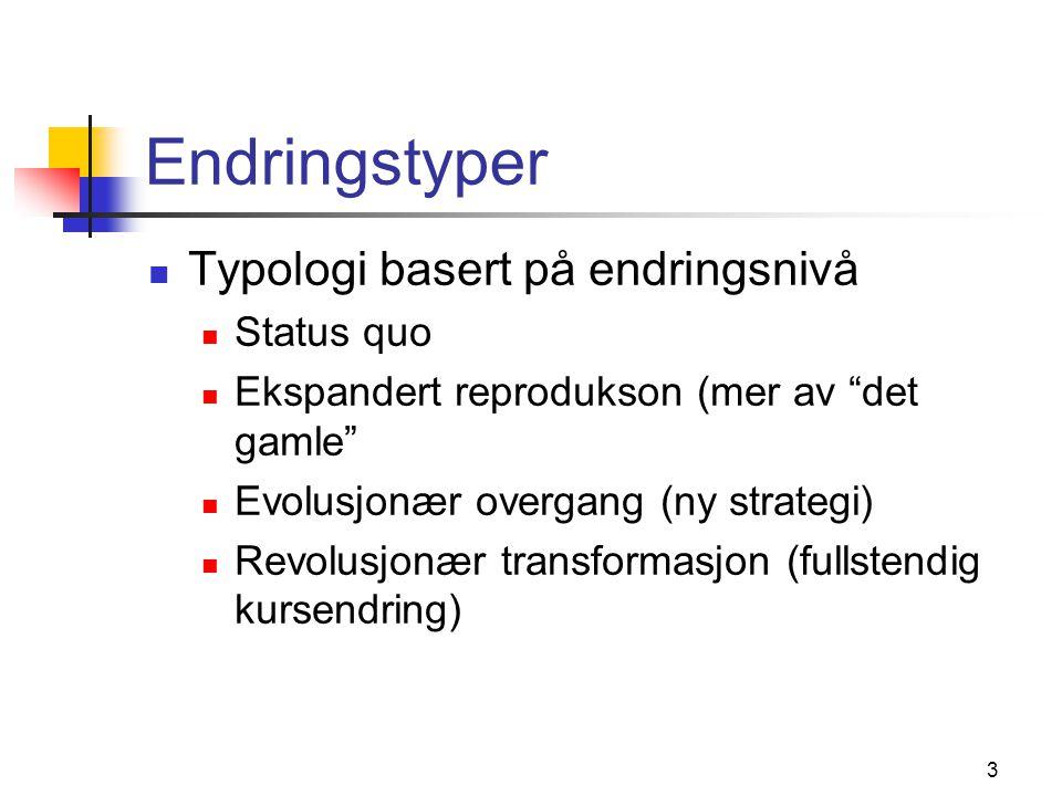 Endringstyper Typologi basert på endringsnivå Status quo