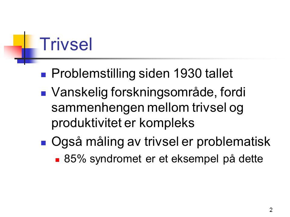Trivsel Problemstilling siden 1930 tallet