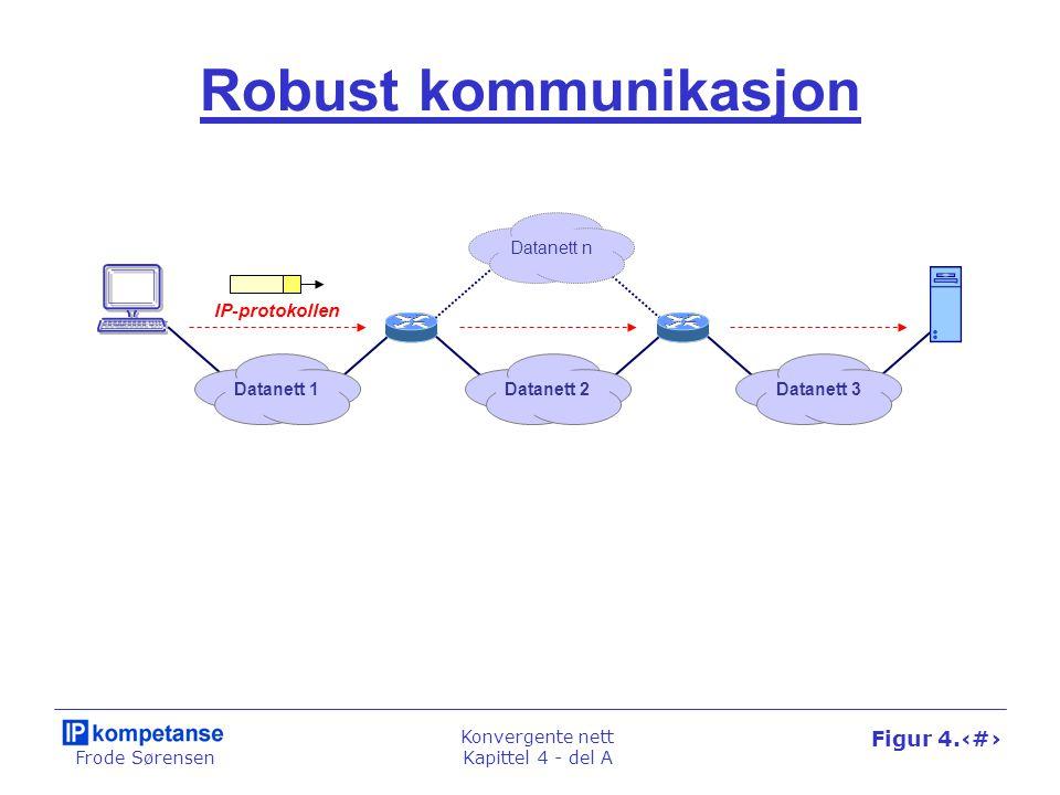 Robust kommunikasjon IP-protokollen Datanett n Datanett 1 Datanett 2