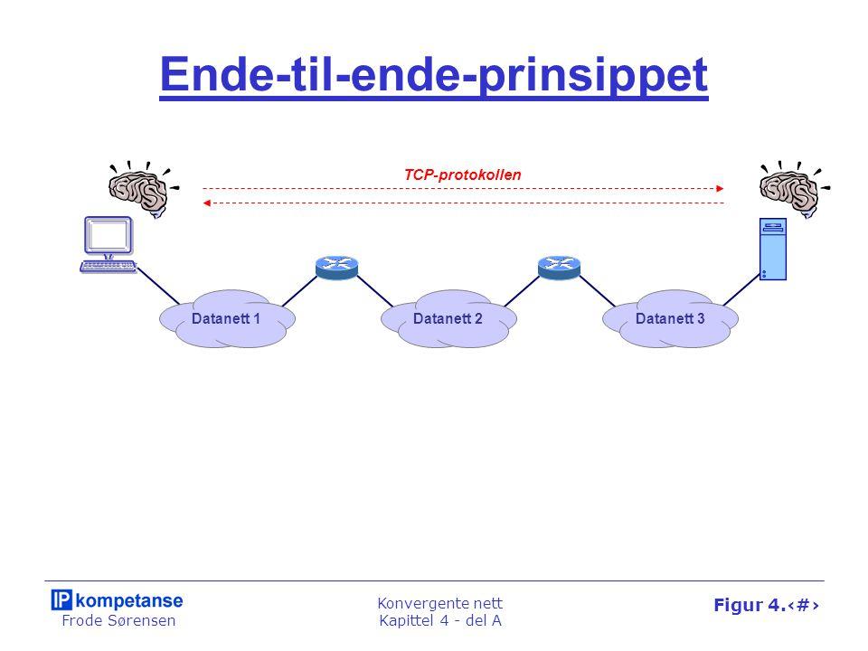 Ende-til-ende-prinsippet