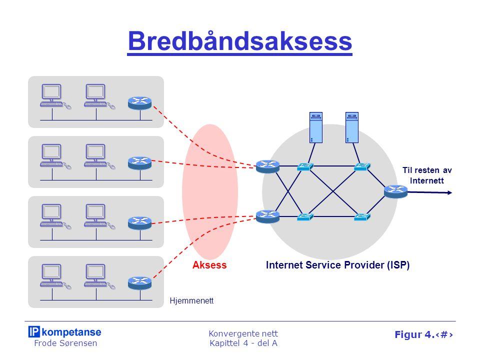 Til resten av Internett Internet Service Provider (ISP)