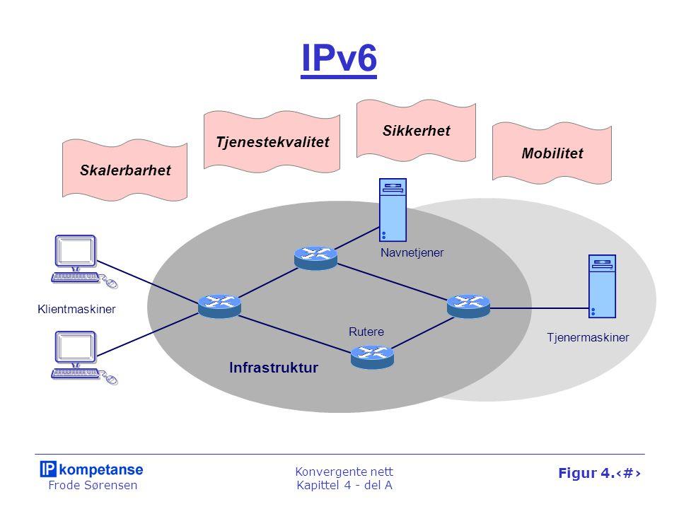 IPv6 Sikkerhet Tjenestekvalitet Mobilitet Skalerbarhet Infrastruktur