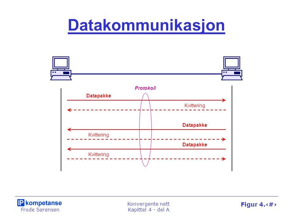 Datakommunikasjon Protokoll Datapakke Kvittering Datapakke Kvittering