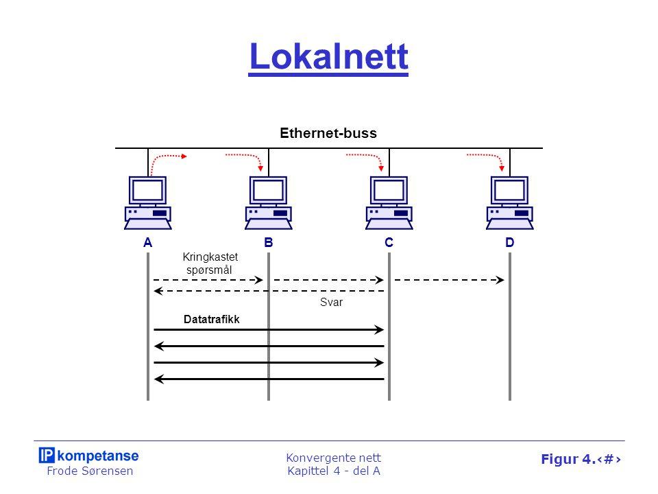 Lokalnett Ethernet-buss A B C D Kringkastet spørsmål Svar Datatrafikk