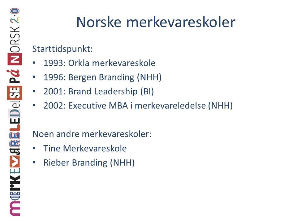 Norske merkevareskoler