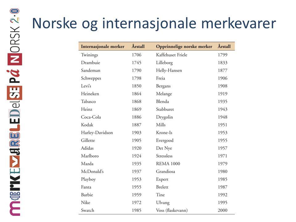 Norske og internasjonale merkevarer