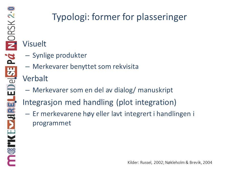 Typologi: former for plasseringer