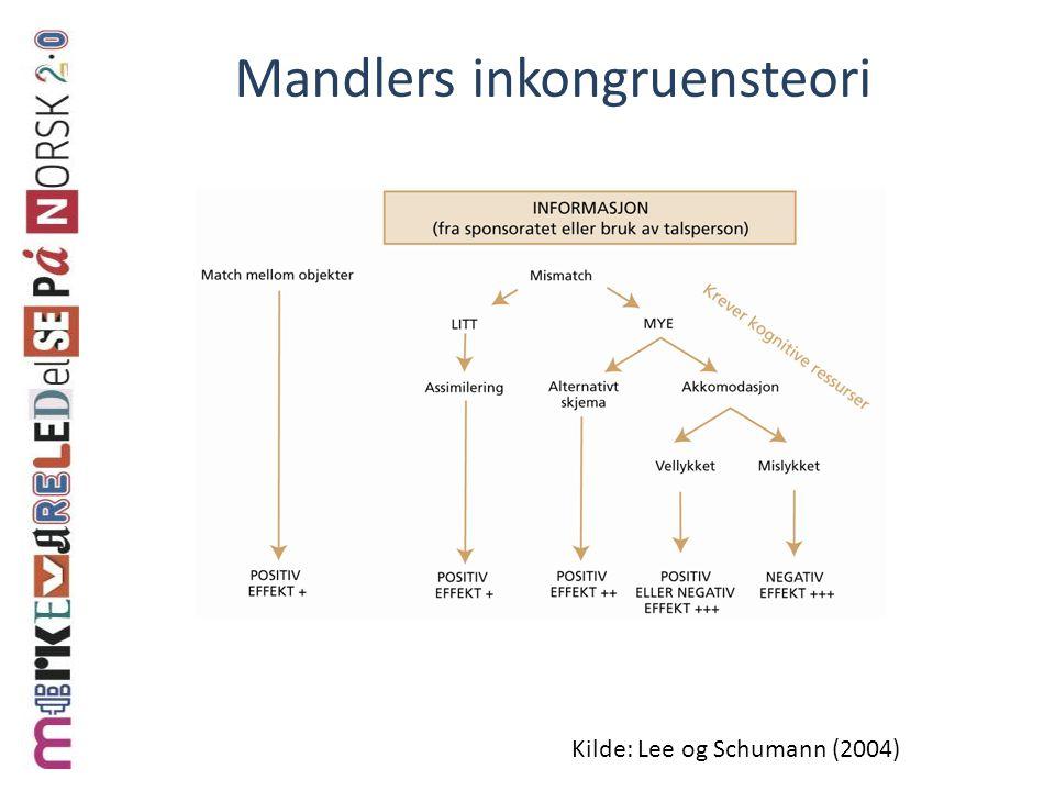 Mandlers inkongruensteori