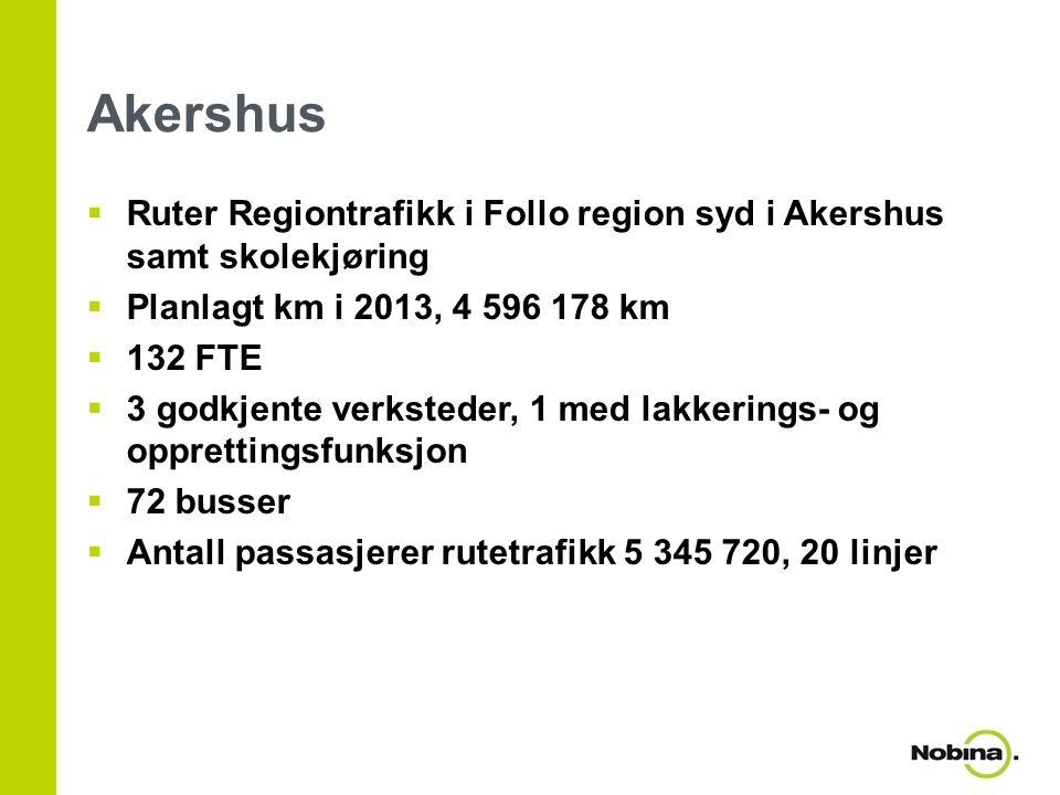 Akershus Ruter Regiontrafikk i Follo region syd i Akershus samt skolekjøring. Planlagt km i 2013, 4 596 178 km.