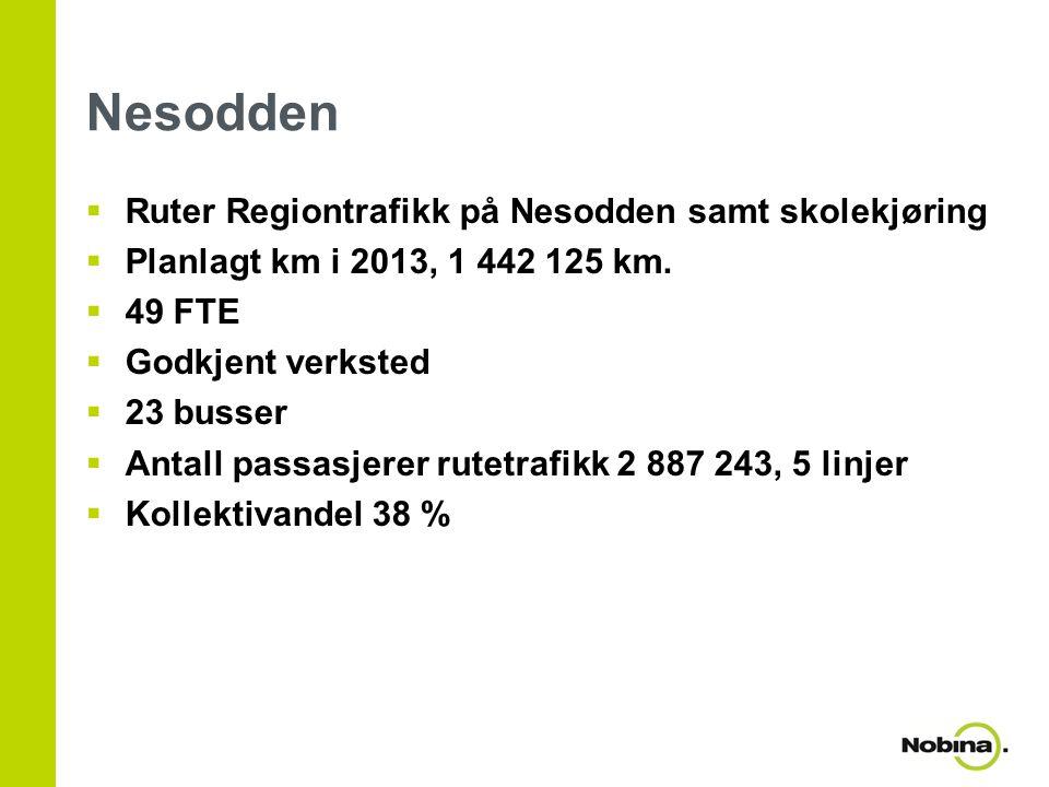 Nesodden Ruter Regiontrafikk på Nesodden samt skolekjøring