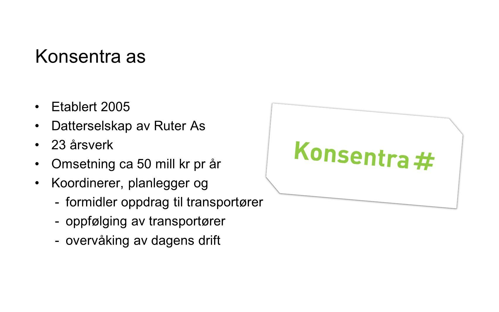 Konsentra as Etablert 2005 Datterselskap av Ruter As 23 årsverk