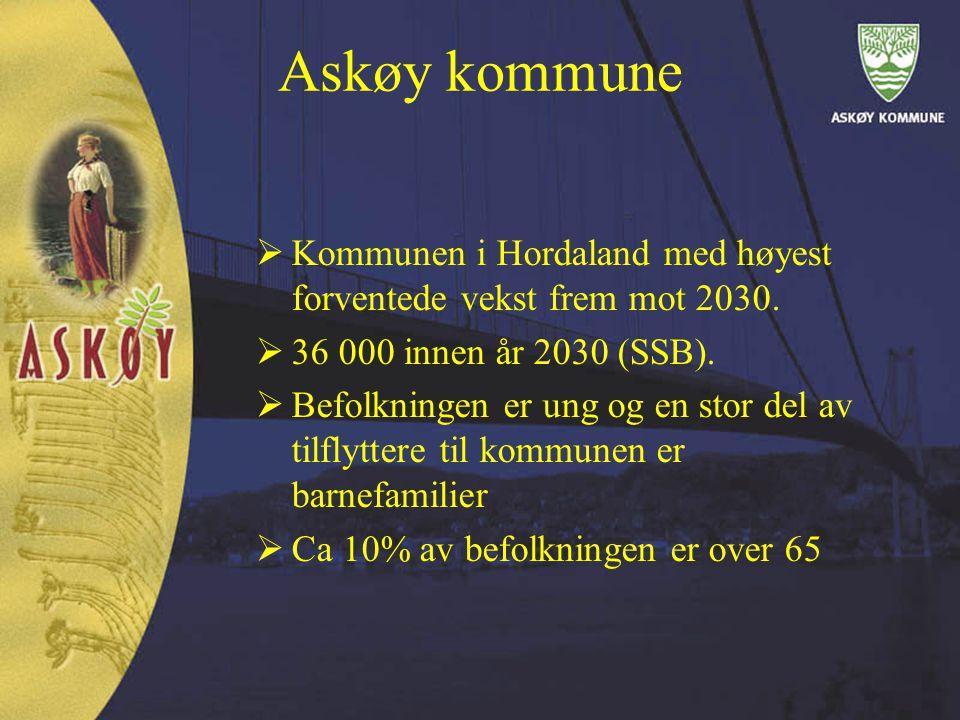 Askøy kommune Kommunen i Hordaland med høyest forventede vekst frem mot 2030. 36 000 innen år 2030 (SSB).