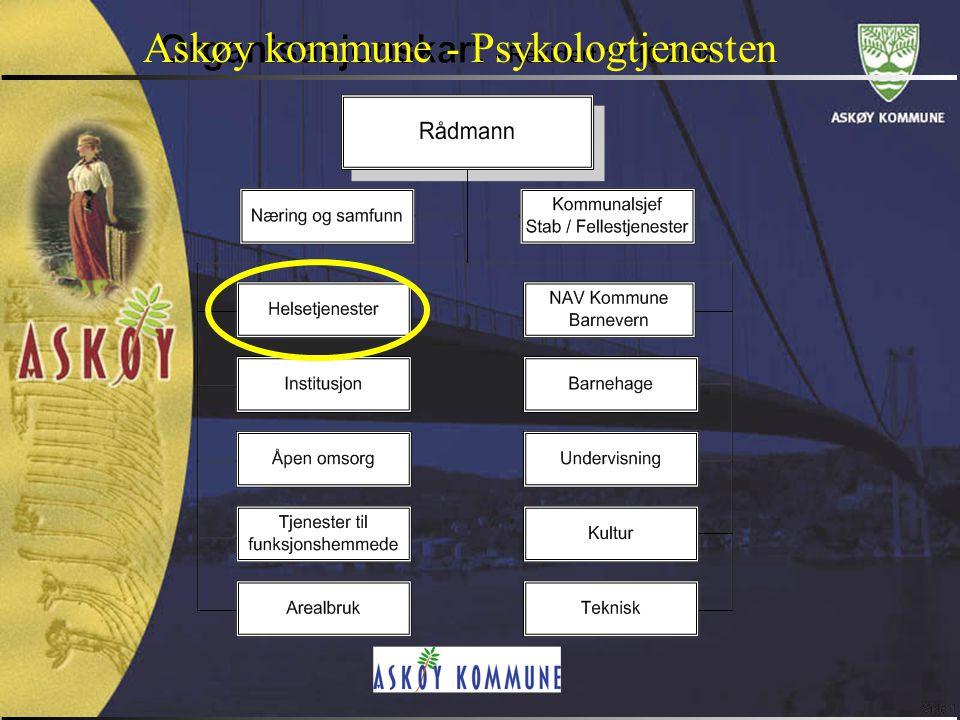 Askøy kommune - Psykologtjenesten