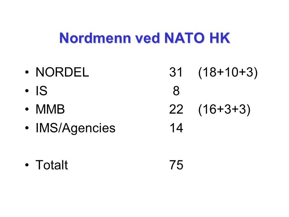 Nordmenn ved NATO HK NORDEL 31 (18+10+3) IS 8 MMB 22 (16+3+3)