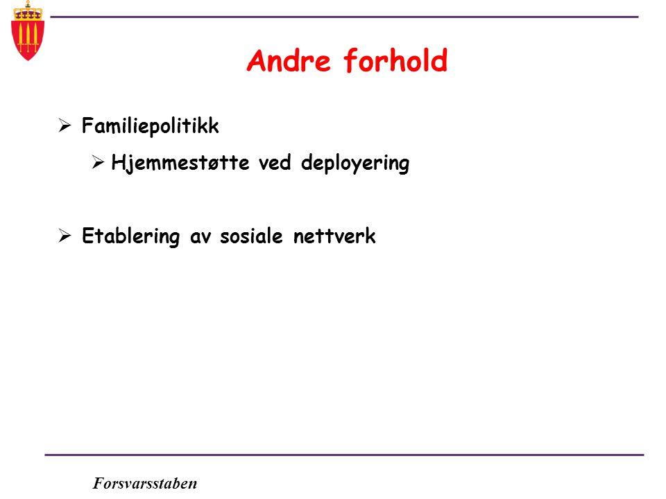 Andre forhold Familiepolitikk Hjemmestøtte ved deployering