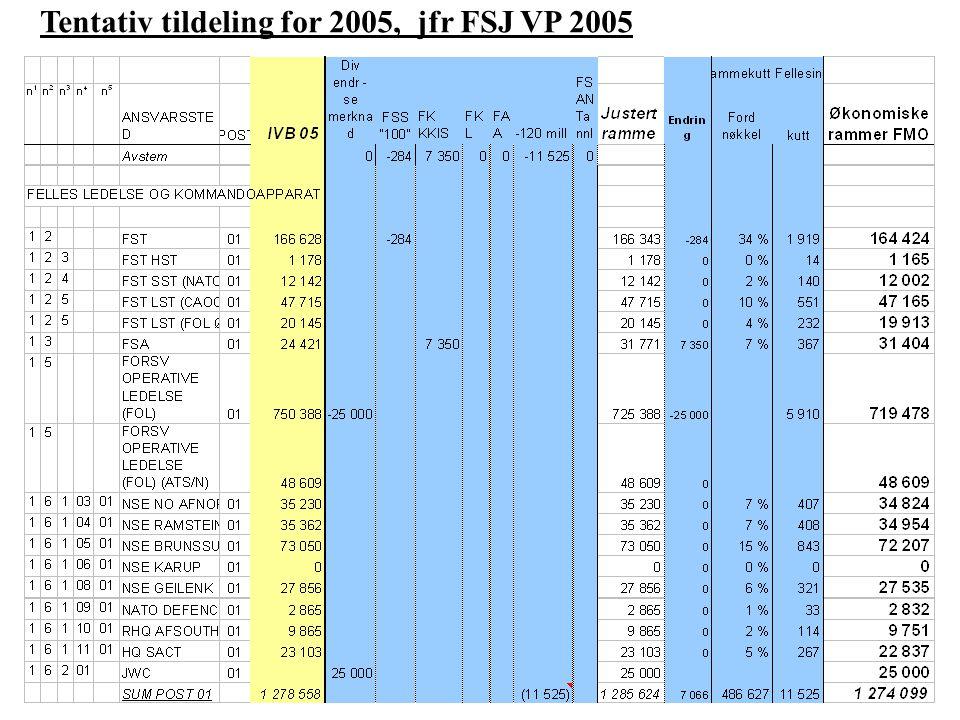 Tentativ tildeling for 2005, jfr FSJ VP 2005