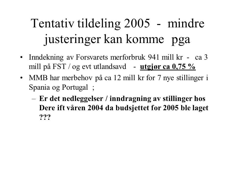 Tentativ tildeling 2005 - mindre justeringer kan komme pga