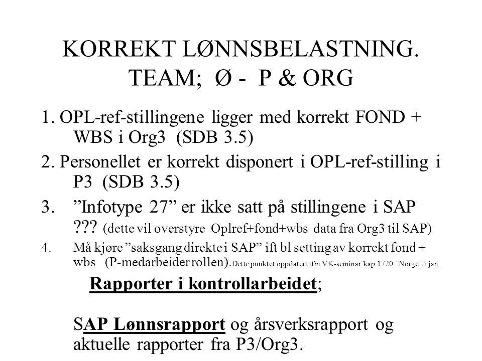 KORREKT LØNNSBELASTNING. TEAM; Ø - P & ORG