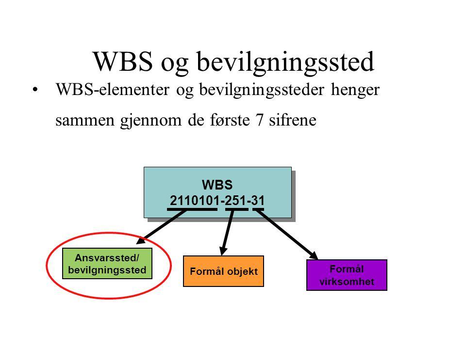 WBS og bevilgningssted