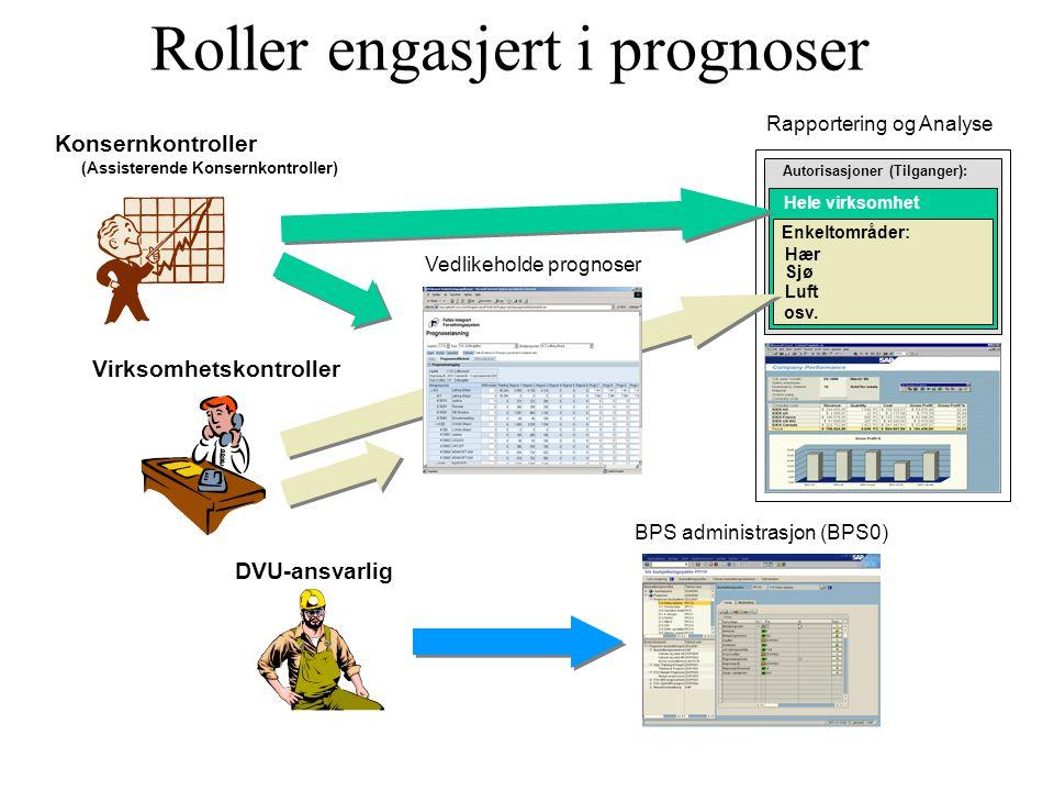 Roller engasjert i prognoser