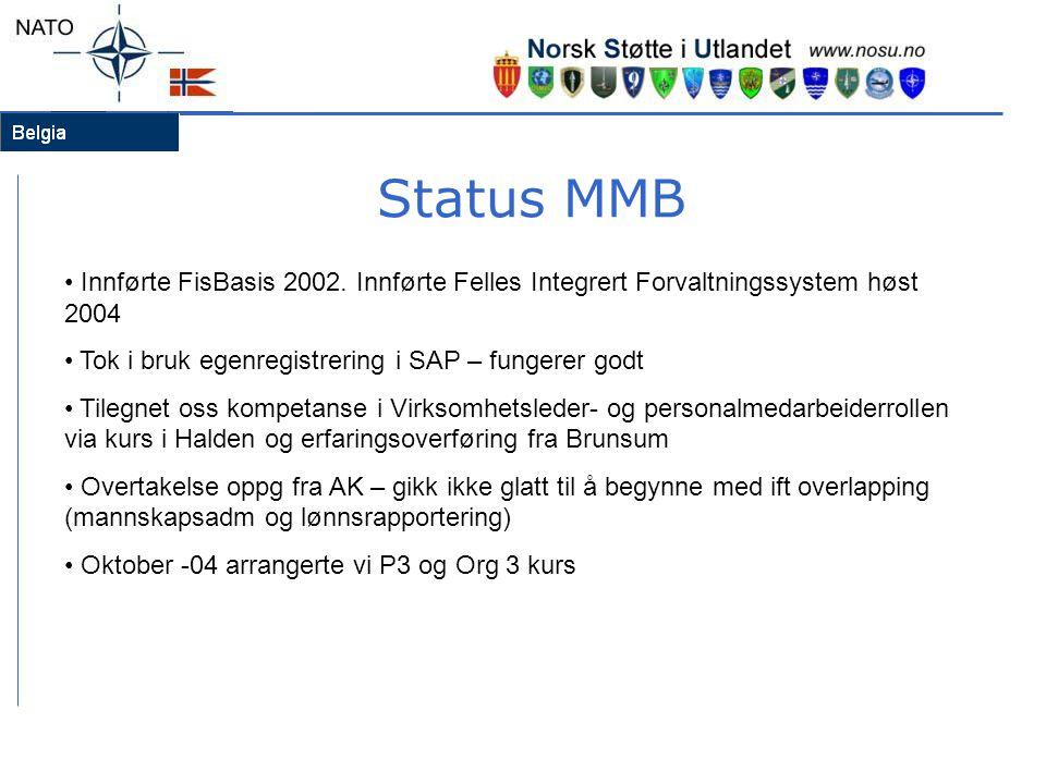 Status MMB Innførte FisBasis 2002. Innførte Felles Integrert Forvaltningssystem høst 2004. Tok i bruk egenregistrering i SAP – fungerer godt.