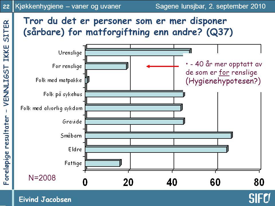 Tror du det er personer som er mer disponer (sårbare) for matforgiftning enn andre (Q37)