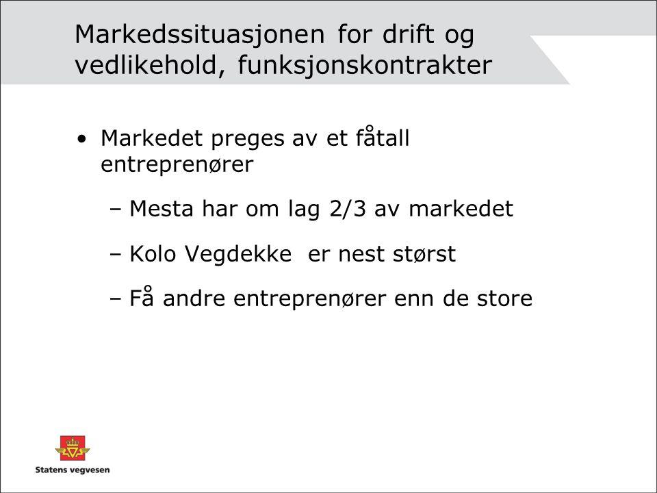 Markedssituasjonen for drift og vedlikehold, funksjonskontrakter