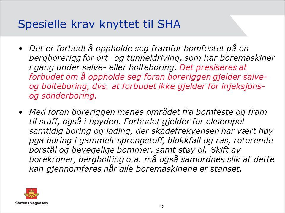 Spesielle krav knyttet til SHA