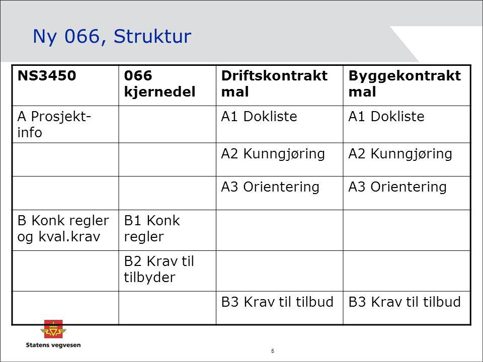 Ny 066, Struktur NS3450 066 kjernedel Driftskontrakt mal
