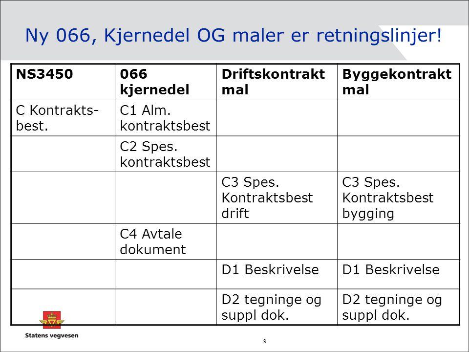 Ny 066, Kjernedel OG maler er retningslinjer!