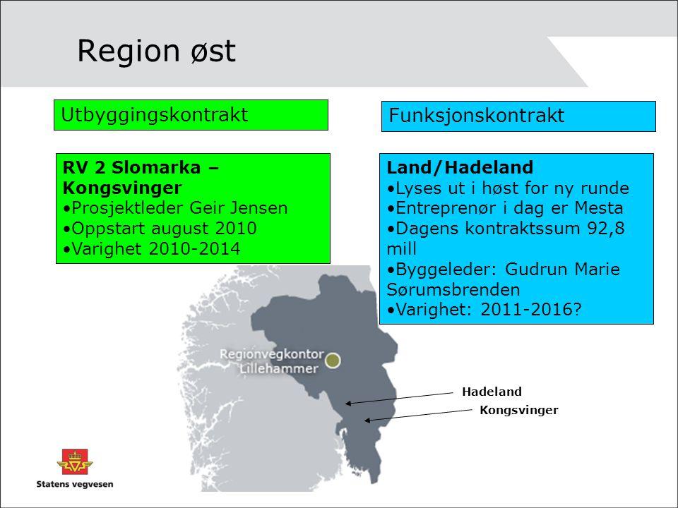 Region øst Utbyggingskontrakt Funksjonskontrakt